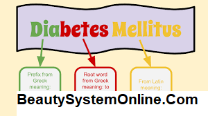 Diabetes mellitus: An overview
